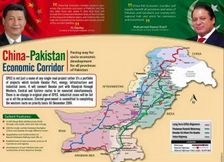 Sino-Pak Ties not just a CPEC in India's eye