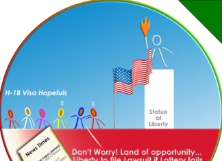 H-1B,visa,US,homeland,security,immigration,technology,professionals,lawsuit,lottery,liberty,china,ccp,anniversary,100,years,litigation,EU,reciprocity,vaccine,diplomacy,carrot,bunny,